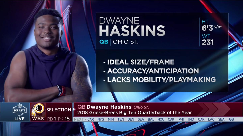 DwayneHaskins2019NFLDraft